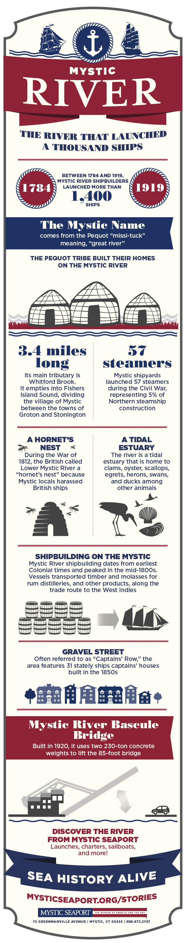 MSS-085B_history_of_mystic_river_infographic